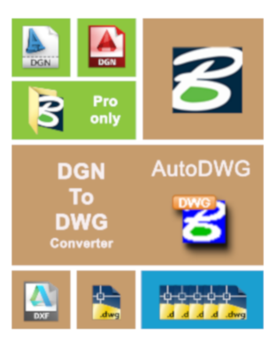 AutoDWG DGN to DWG Converter 2019 PRO License