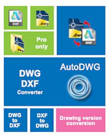 AutoDWG DWG DXF Converter 2019 PRO