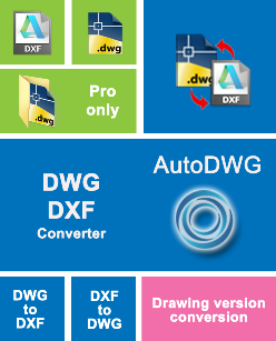 AutoDWG - DWG DXF Control Component Developer license